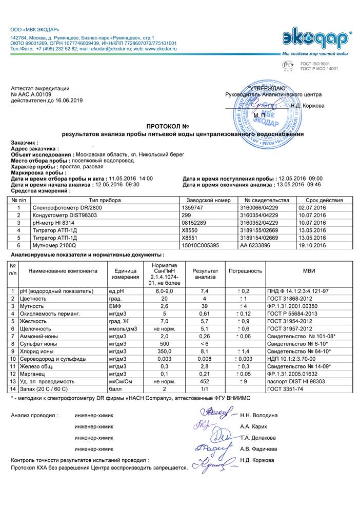 Протокол результатов анализа пробы питьевой воды